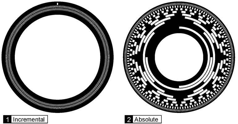 Absolute-vs-Incremental-Encoder-Discs_0 (Machine Design)