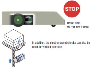 BLV emag brake