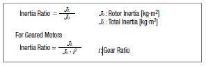 Challenge 3 inertia ratio