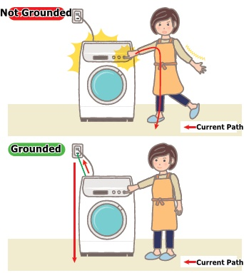 Electricity: grounded vs not grounded