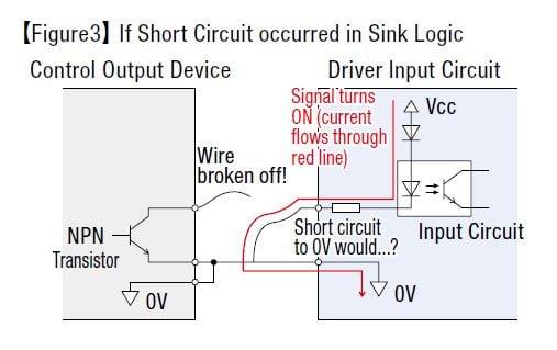 Sink logic short circuit