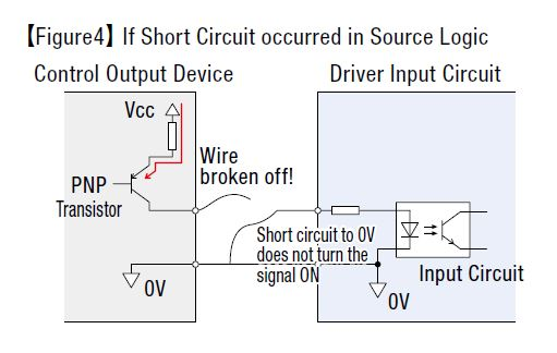 Source logic short circuit