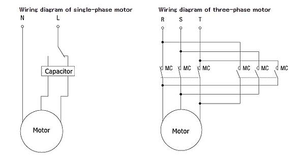 Wiring comparison (translated)