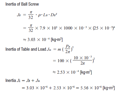 Load inertia calculation for ball screw
