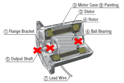 Motor damage due to excessive radial or axial load