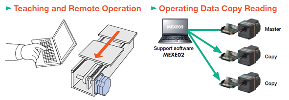 Teach/remote operation, operation data copy/reading