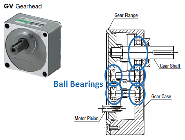 Parallel gearhead structure