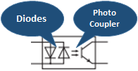 Bidirectional diodes & photo coupler
