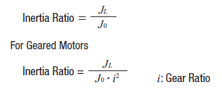 Inertia ratio for motor sizing