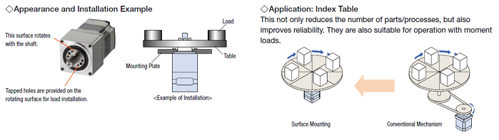 Index table mounting on the surface of geared motor