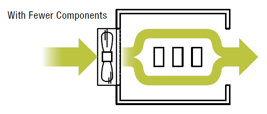 Airflow with fewer components