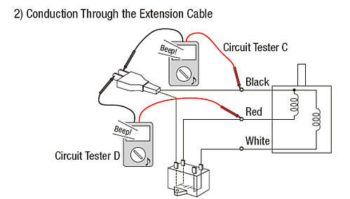 Verifying conduction through the cable