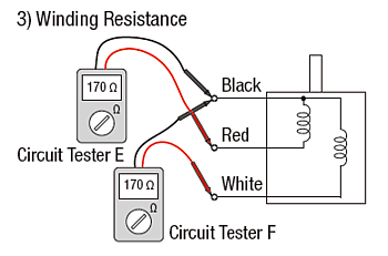 Verify motor winding resistance