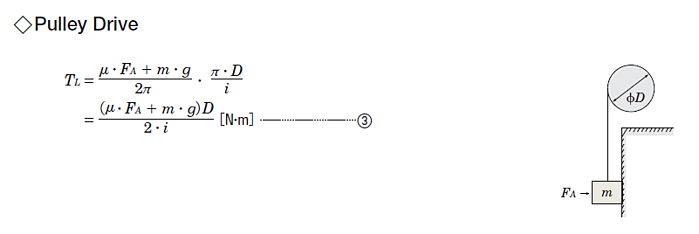 Formula for calculating load torque for pulley drive