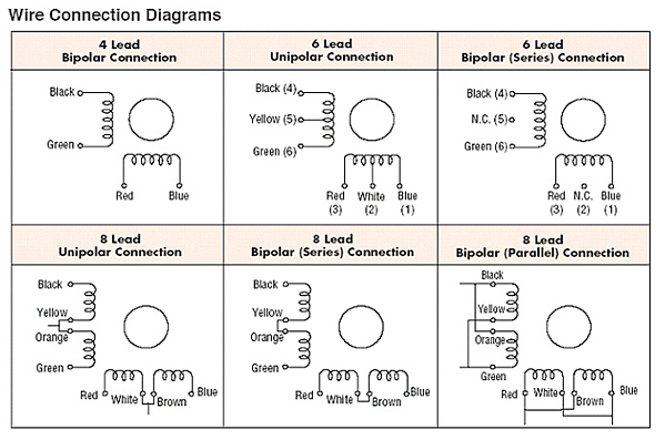 Wiring diagrams for 2-phase stepper motors