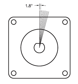 Stepper motor moves in increments of steps