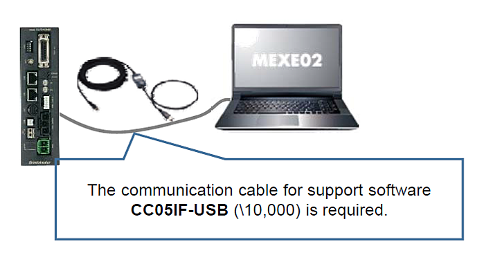 MEXE02 software now supports BLV series