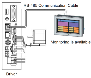 Monitor status with RS-485 communication