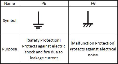 PE vs FG grounding symbol & purpose