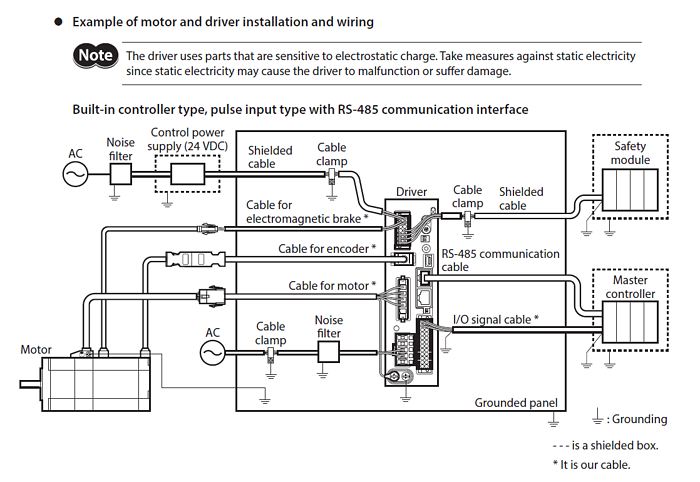 Example of motor and driver installation and wiring