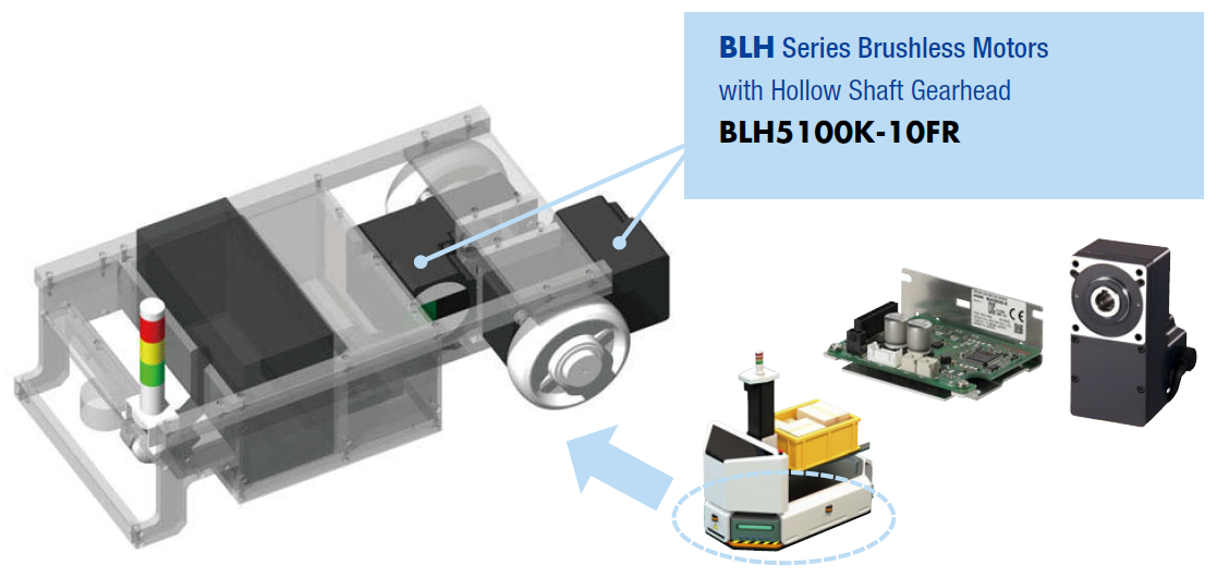 BLH brushless motor with hollow shaft gearhead for AGVs