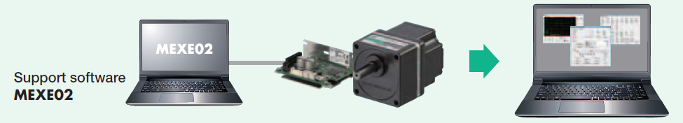MEXE02 support software for programming motors