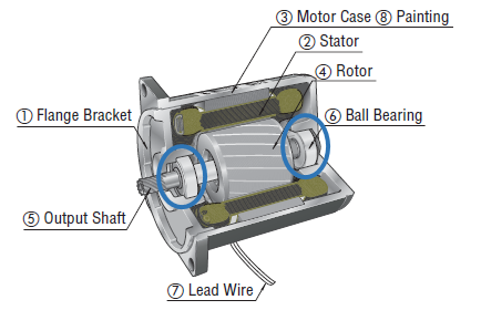Electric AC motor structure