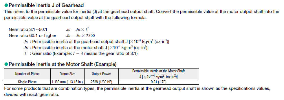 Permissible inertia of gearhead and motor shaft