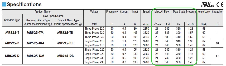 Airflow vs static pressure