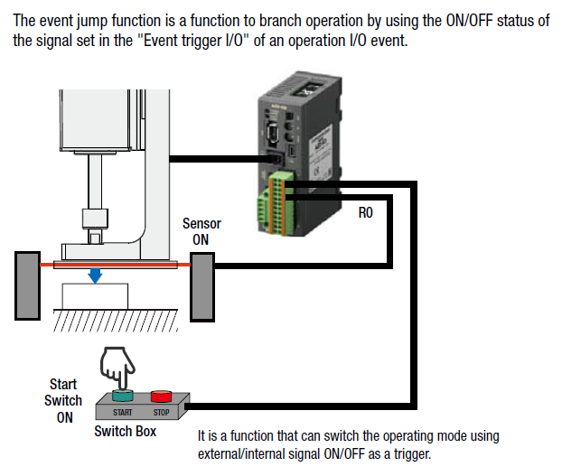 Event jump demo setup with linear actuator