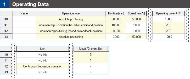 MEXE02 software: operation data