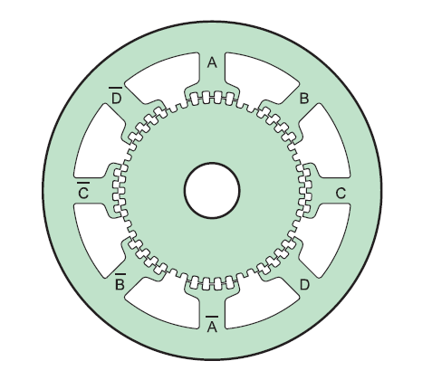 Toothed rotor and stator from a VR type stepper motor