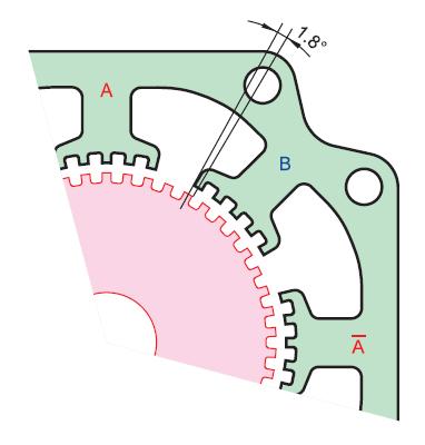 Teeth arrangement offset between rotor and stator