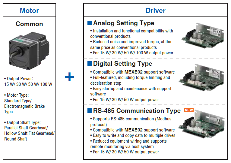BLH series product configuration