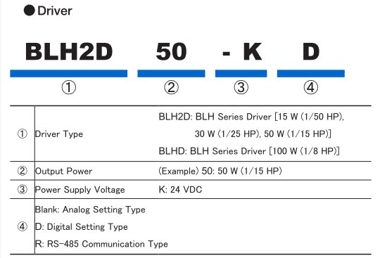 BLH driver part number