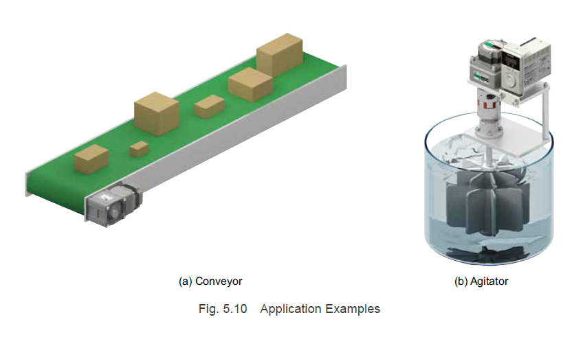 Brushless motor application examples - convveyor, agitator