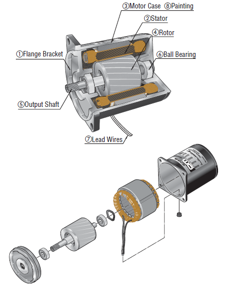 AC motor design and construction