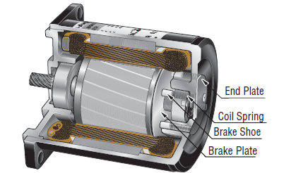 Reversible motor design and structure